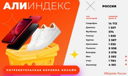 Топ-5 товаров, которые покупают россияне на AliExpress