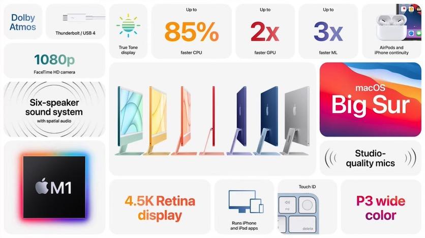 Apple iMac 2021: тонкий, цветной и на M1