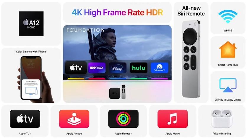 Apple TV 4K 2021: мощный процессор, пульт в стиле iPhone и цена 17 000 рублей