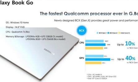 ARM-ноутбук Samsung на Windows 10 будет стоить не дороже смартфона