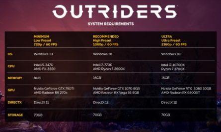 Авторы Outriders опубликовали новые системные требования шутера