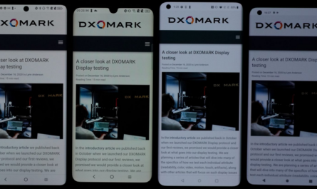 Дисплей TCL 20 Pro впечатлил экспертов DxOMark