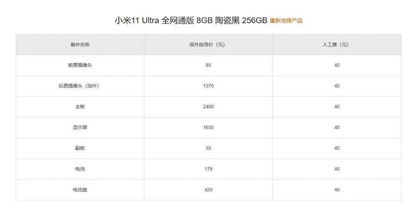 Ремонт Xiaomi Mi11 Ultra обойдётся в цену покупки Redmi K40