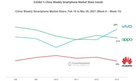 Сделано в Китае #268: новый смартфонный король, сверхточный ИИ-цензор и сгоревший электрокар