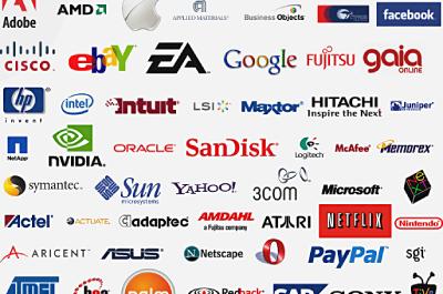 Тест по логотипам знаменитых IT-компаний. Отличите старое лого от нового?