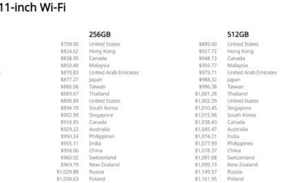 Топ-10 стран, где самые дешёвые iPad Pro. России там нет