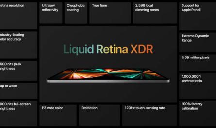 Впервые в Apple iPad Pro: экран mini-LED, процессор M1 и Thunderbolt