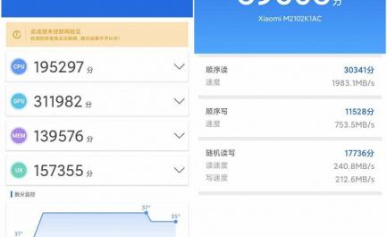 Xiaomi Mi11 Pro протестировали в AnTuTu