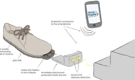 Ботинки-поводыри с ультразвуком для слабовидящих людей за $3840