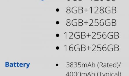 Характеристики и дизайн ASUS ZenFone 8 Mini слили в сеть до презентации