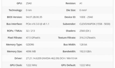 Характеристики мобильной NVIDIA GeForce RTX 3050 Ti