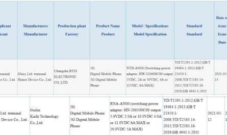 Инсайды #2332: быстрая зарядка Honor, новые дисплеи Samsung, HUAWEI Watch 3, аудиотехнология Apple