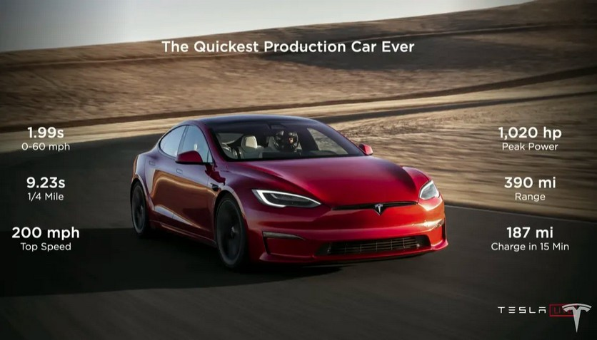 Представлен Tesla Model S Plaid с разгоном до «сотни» за 1,99 секунды