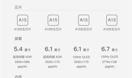 Слух: новые iPhone будут самыми дорогими в истории компании