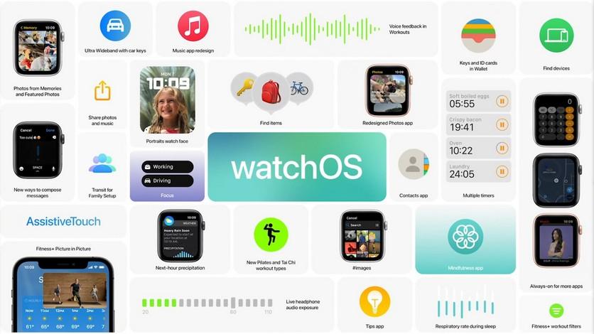 В Apple watchOS 8 появились гифки, а «Здоровье» предсказывает риск падения