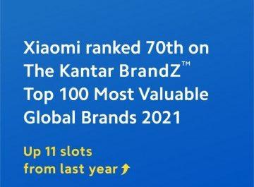 Xiaomi вошла в топ-100 самых дорогих брендов мира