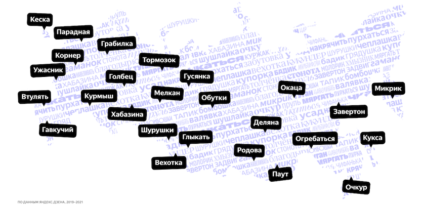Завертон, кукса и очкур. «Яндекс» собрал подборку местных русских слов