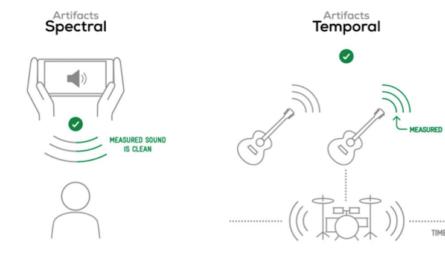 Аудиосистема Redmi K40 Pro+ прошла тестирование DxOMark