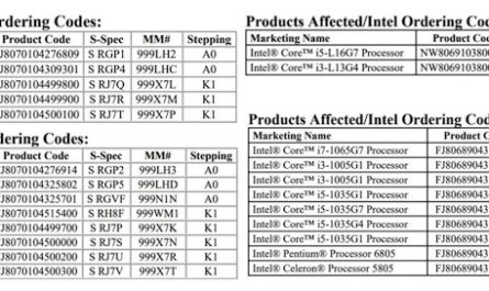 Intel «похоронила» сразу три серии процессоров 10-го поколения