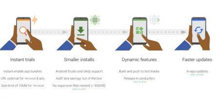 Приложения AAB добавят в Amazon AppStore. Почему это важно и при чём здесь Windows 11?