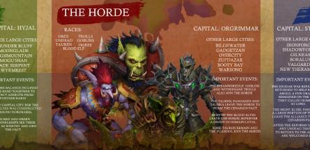 Азерот 400 лет спустя. Геймер поделился концептом World of Warcraft 2