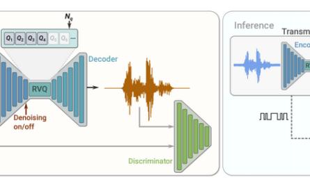 Google разработала новый «нейронный» аудиокодек для смартфонов