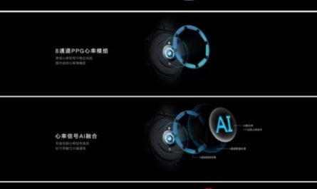Honor показала смарт-часы Watch GS 3 с высокоточным пульсометром