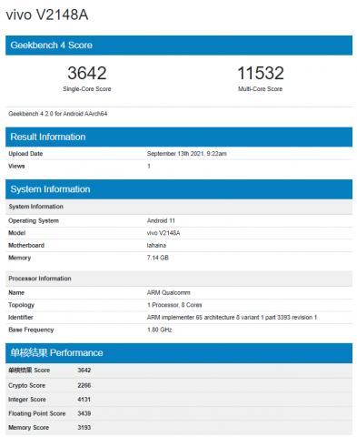 Ключевые характеристики iQOO Z5 Pro раскрыты бенчмарком