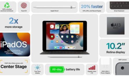 New Apple iPad: новый процессор, фишки Pro-версии и низкая стоимость