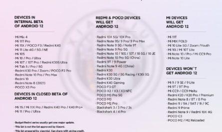 Обновлённый список смартфонов Xiaomi, которые получат Android 12