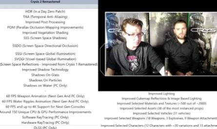 Crytek провела стрим и раскрыла подробности Crysis 2 Remastered