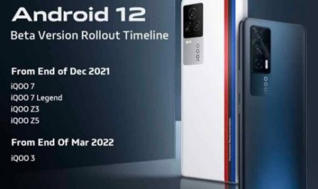 Названы смартфоны iQOO, которые первыми получат Android 12