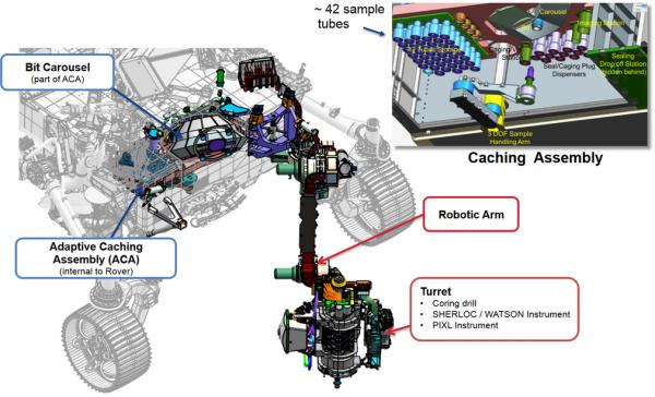 Марсоход «Персеверанс» получил систему обработки образцов грунта