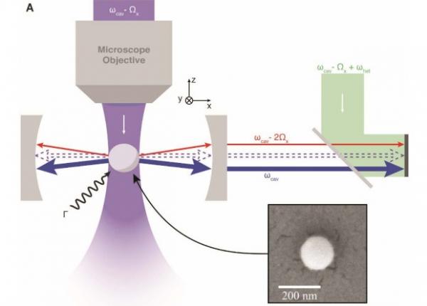 Физики заморозили 100 миллионов атомов при комнатной температуре