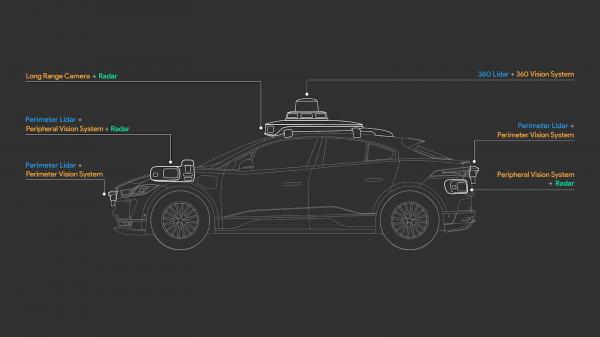 Пятое поколение беспилотных автомобилей Waymo разглядит знак STOP за полкилометра
